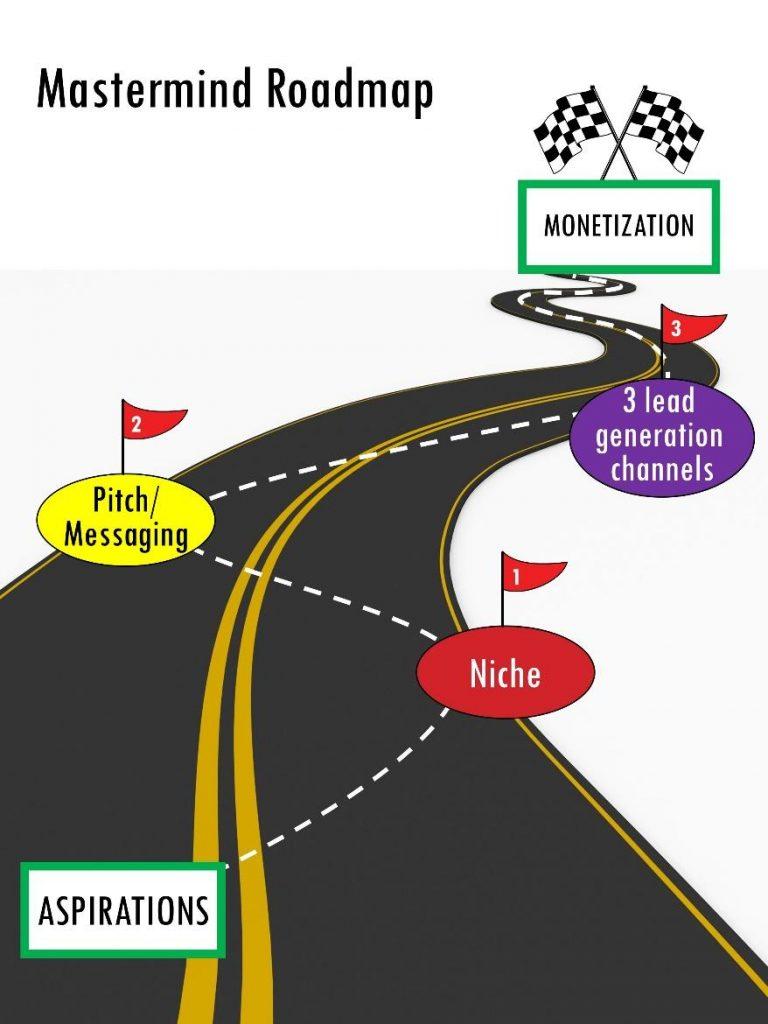 Mastermind Roadmap
