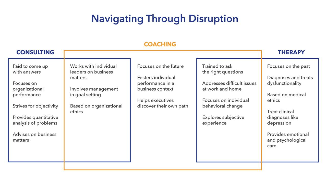 Navigating Through Disruption